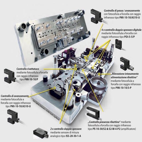 Esempio di applicazione di sensori Vester in uno stampo di tranciatura. Supporto dello stampo in alluminio 7075, stampo progressivo modulare, dotato di due alimentatori elettronici per i nastri metallici e un vibro alimentatore per inserti di ribaditura.